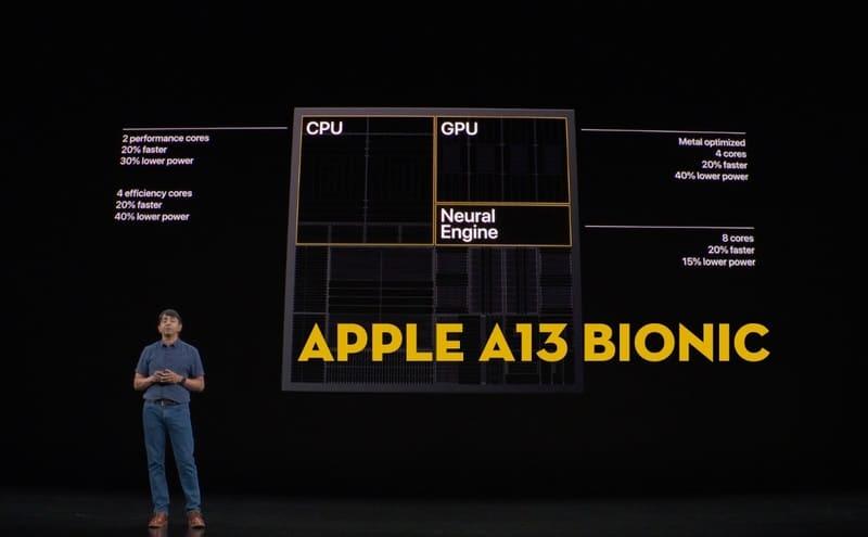 Điện thoại iPhone 11 128GB