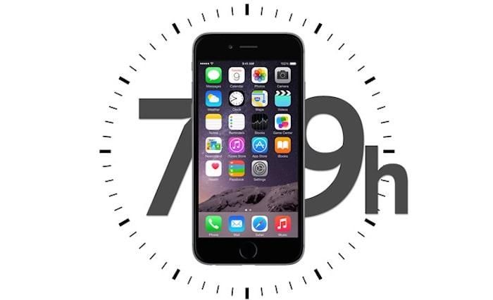 giá iphone 6 plus 16g