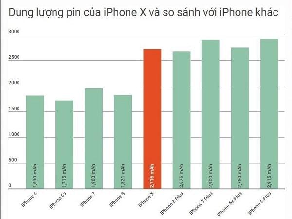 có nên mua iphone 8
