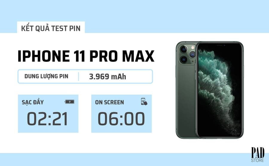 pin iphone pro max