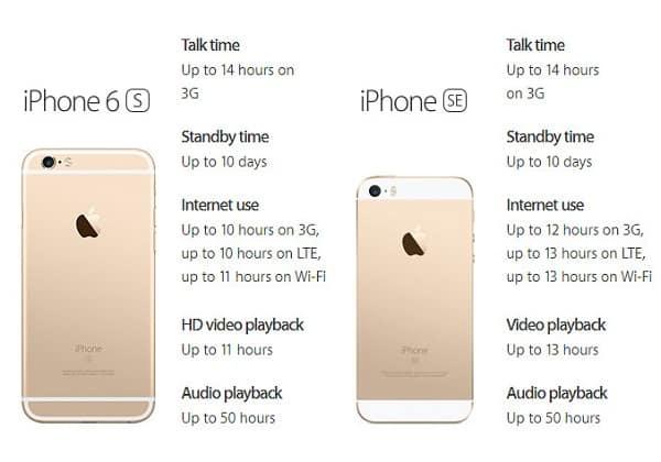 so sánh iphone 6s và se tìm ra sự khác biệt nhanh chóng