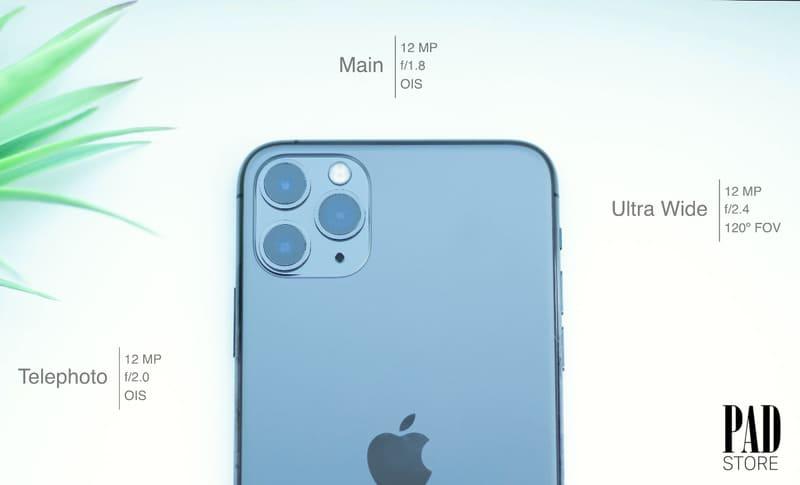 thông số camera ip 11 pro max